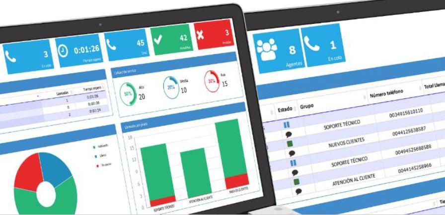 Comunicaciones, ¿atiendes tus llamadas o gestionas tus clientes?